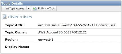 WebLogic JMS Topics, Oracle Service Bus, and AWS Simple